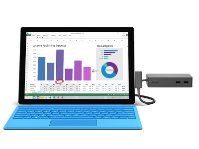 Surface Pro 4 leasen
